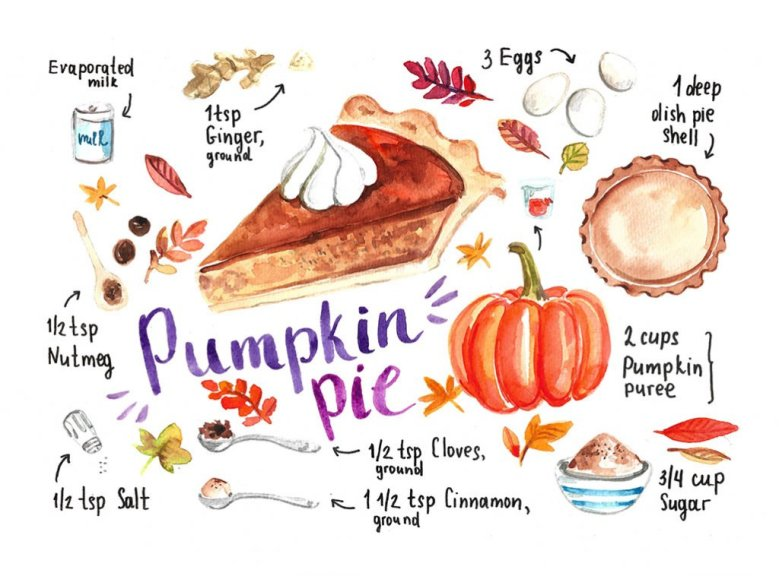 Pumpkin_pie watercolor by Anna Koliadych