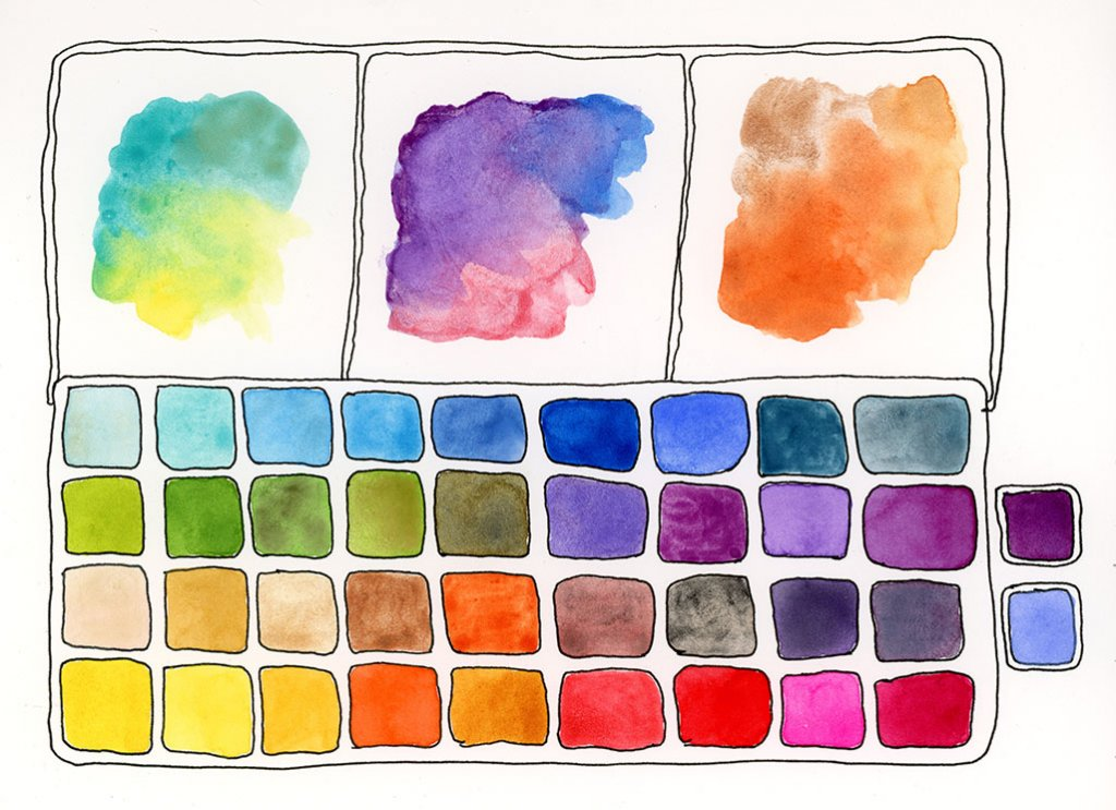 my current palette 2021