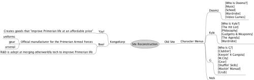 Site_reconstruction