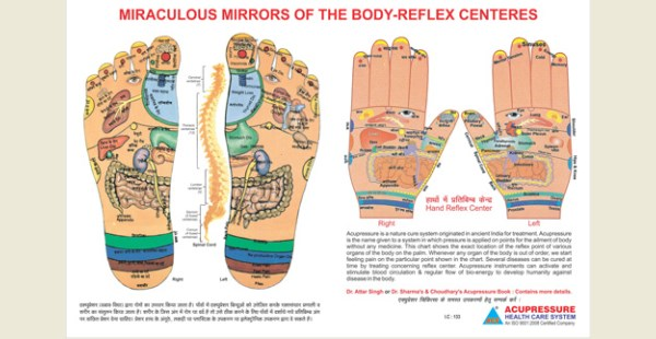 Top 10 Points Of Acupressure For Pain Relief
