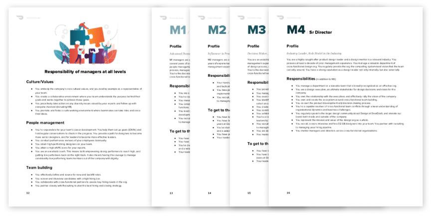 Defining the different design manager levels at DoorDash