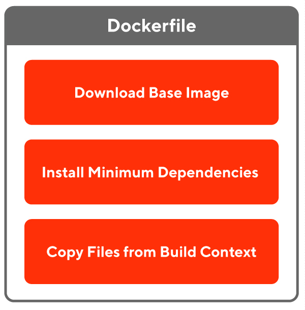 our optimized dockerfile