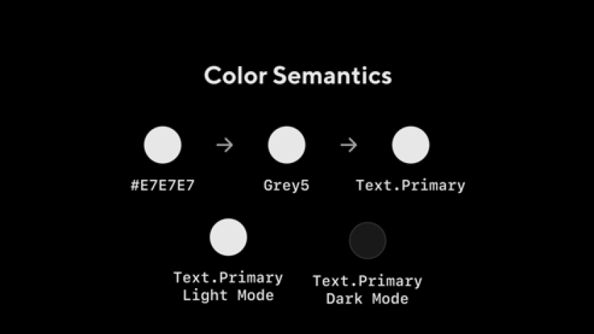 visual example of color semantics