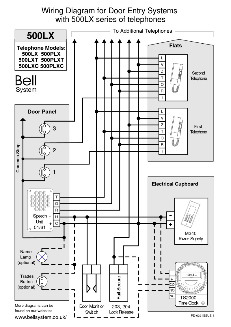 500LX Cabling Telephone (PD 039 Iss 1) telephone extension bell wiring diagram efcaviation com bell door entry wiring diagram at fashall.co