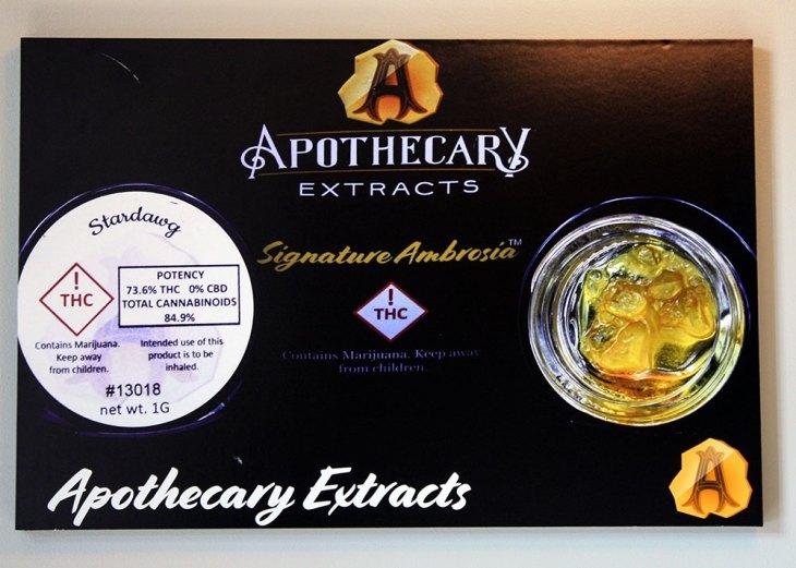 Apothecary Farms - Denver, CO