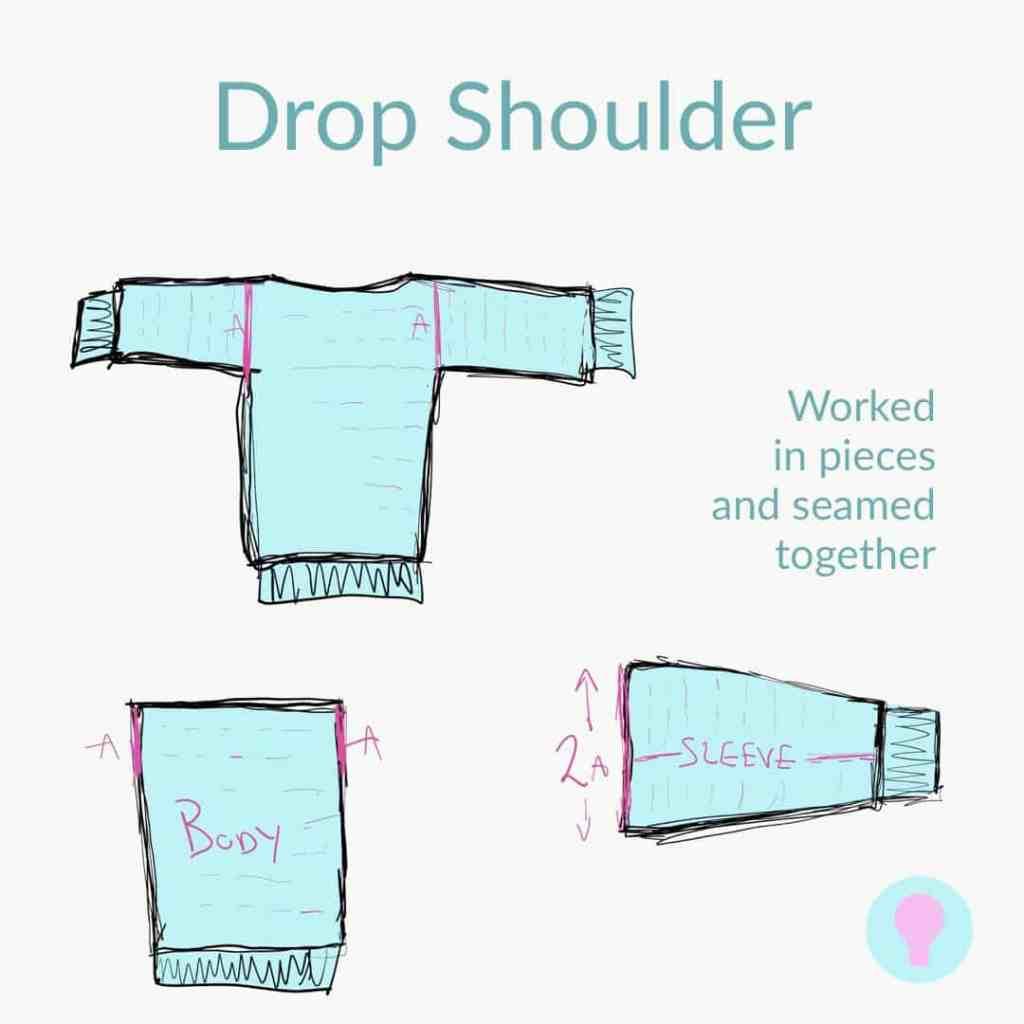 Drop shoulder sweater schematic