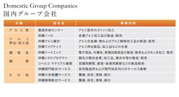 神戸製鋼,データ,改ざん,アルミ,どこ,納品,製造