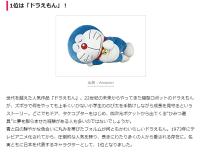 日本を代表するキャラクターランキングでドラえもんが1位に!(2018/01/28)