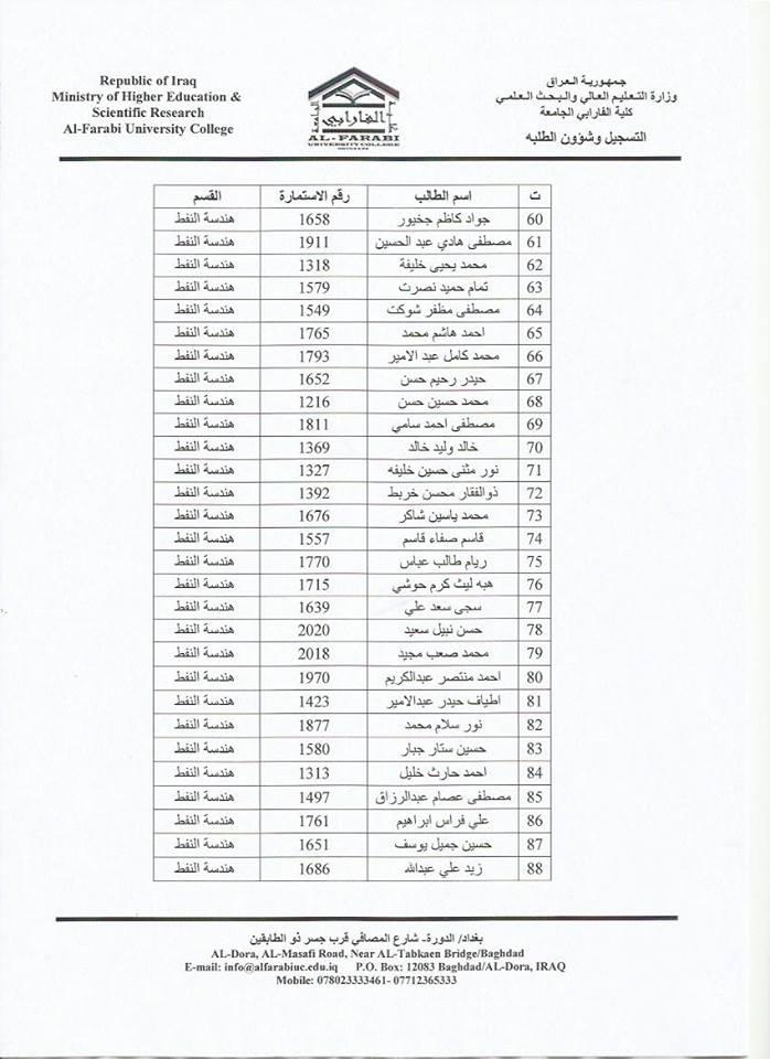 نتيجة بحث الصور عن اسماء المقبولين في كليه الشرطه دوره 66