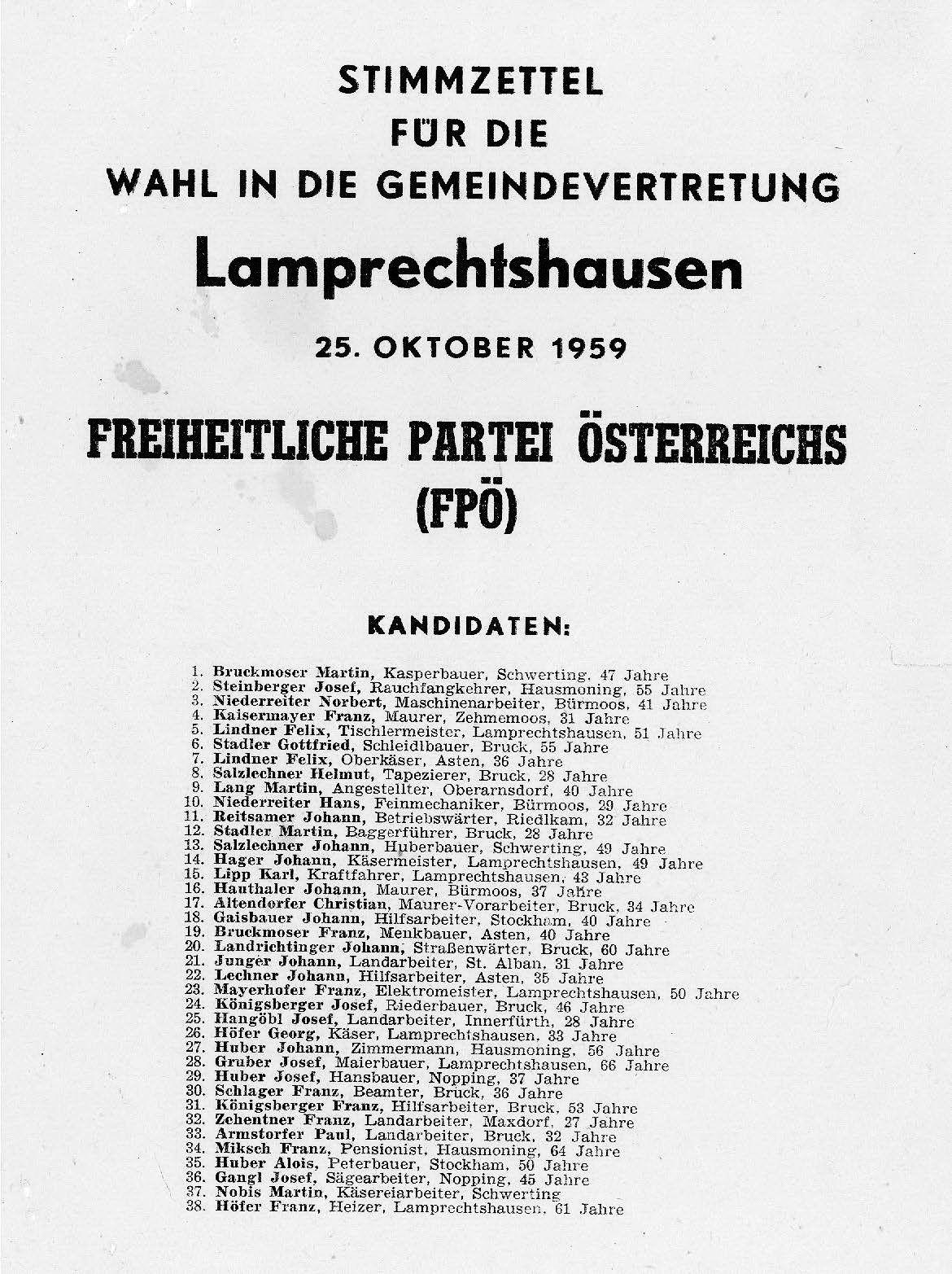 Kandidatenliste der ÖVP (Österreichische Volkspartei) und der FPÖ ( Freiheitlichen Partei Österreichs).