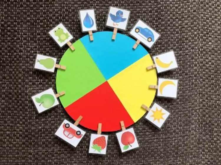 Bei diesem Lernarrangement sortieren Kinder Bilder ihren Farben nach. Dazu können na-türlich auch Objekte aus dem Kinderzimmer, aus der Natur, Schnipsel aus Zeitschriften etc. verwendet werden. (Lisa Erbschwendtner)