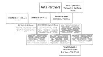 KKC_Arts Partners