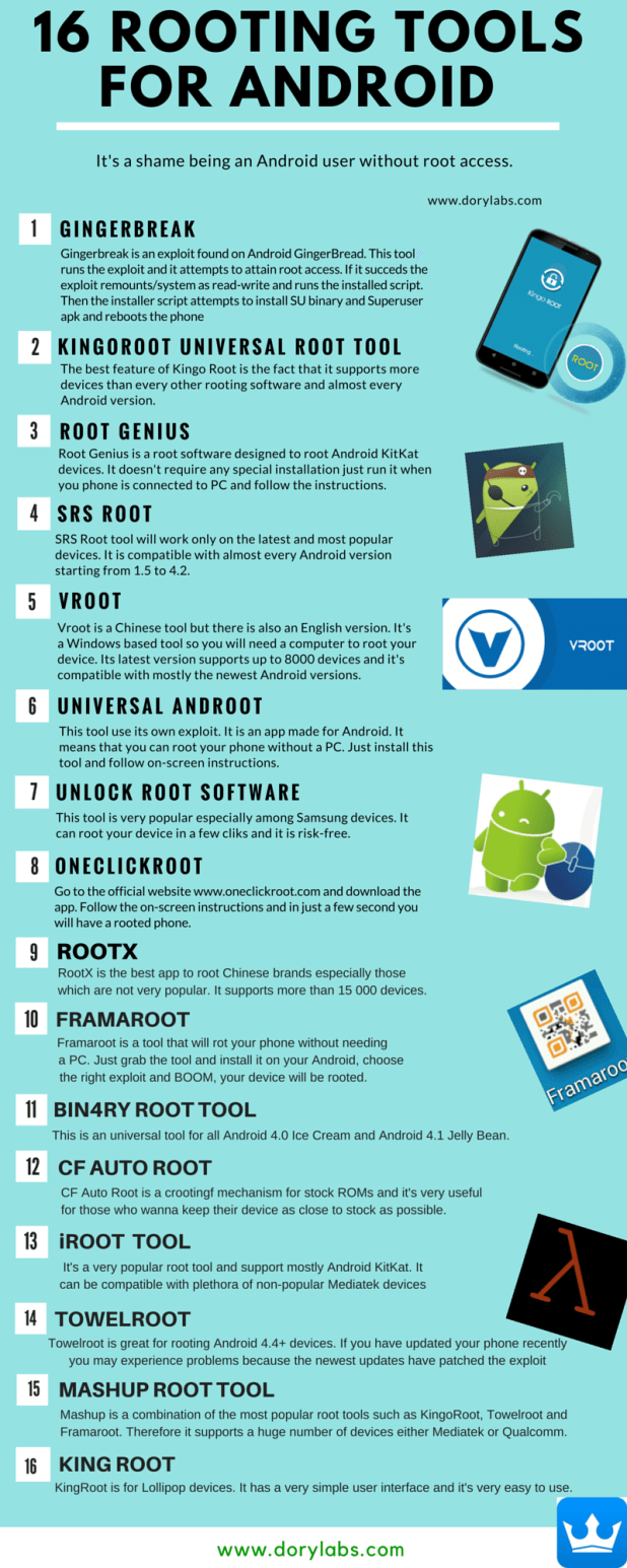 Infographic] 16 Rooting Tools For Android Devices - Dory Labs