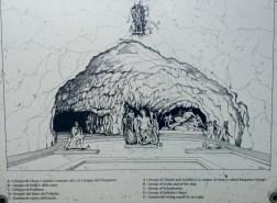 Esquema de la gruta de Sperlonga