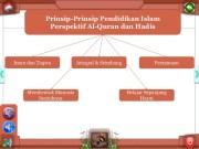 Prinsip-prinsip Pendidikan Agama Islam
