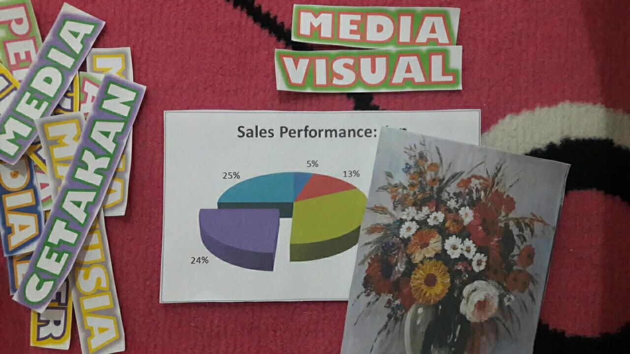 Fungsi Media Pembelajaran Visual