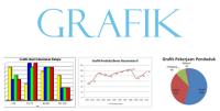Pemakaian grafik dalam pengajaran di dalam Kelas