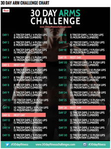 March Madness starts tomorrow for me. My next 30-Day Challenge focuses on those flabby arms of mine. Lots of push ups, mountain climbers and triceps this month.