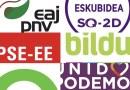 [dotb.eus] Se publican todas las candidaturas para las elecciones municipales de Durangaldea