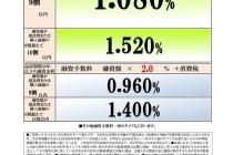 201604 フラット35金利情報