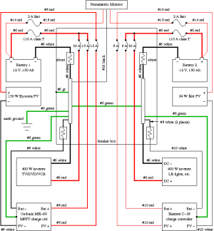 My Modest Solar Setup | Do the Math