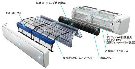 エアコンの分解図