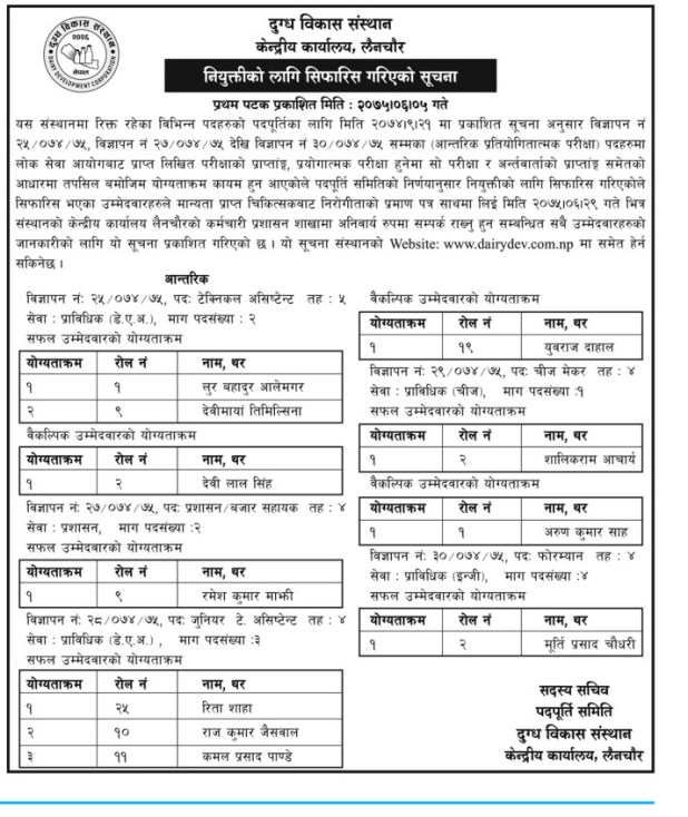 DDC TEchnical Assistant result