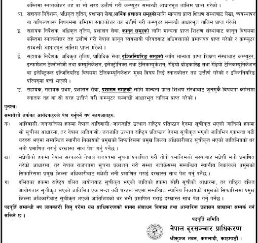 NTC vacancy 2076
