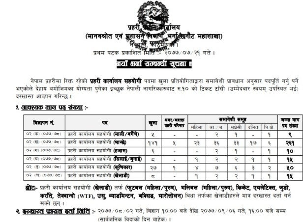 Nepal Police Vacancy
