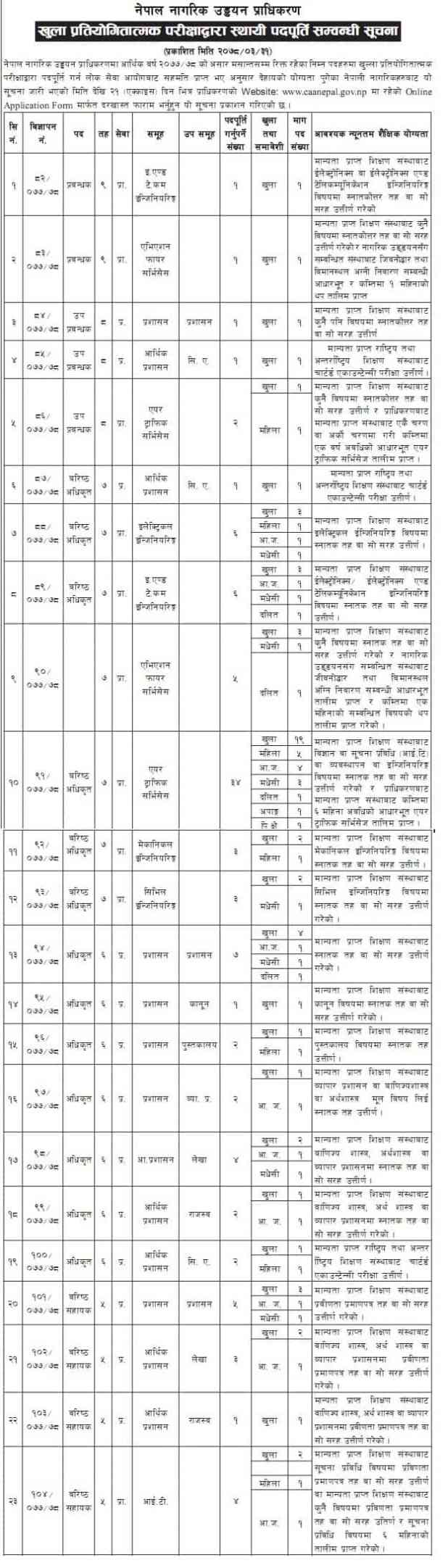 Civil Aviation Vacancy