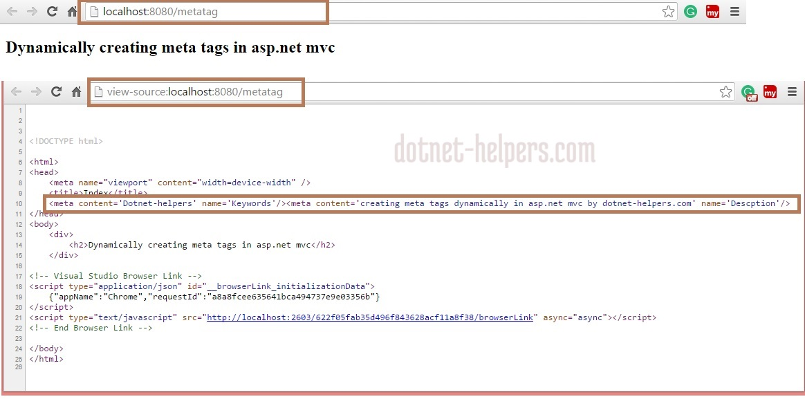 How To Write An Html Code