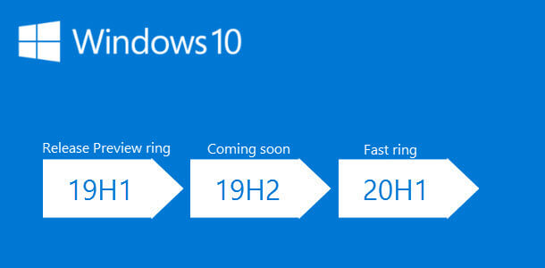 Windows 10 20H1 - Windows 10 Insider Preview Build 19555 from 20H2 branch