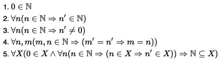 """Zur Erläuterung der vollständigen Induktion: Screenshot """"Peano-Axiome"""" aus Wikipedia"""