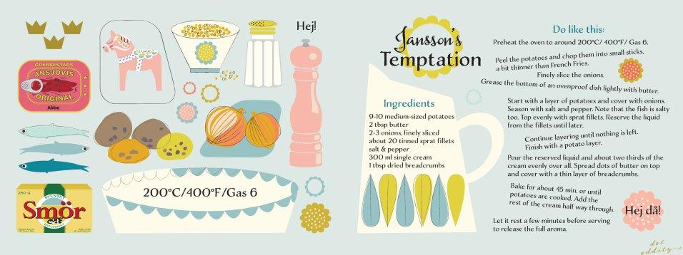 Jansson's Temptation by Maria Larsson