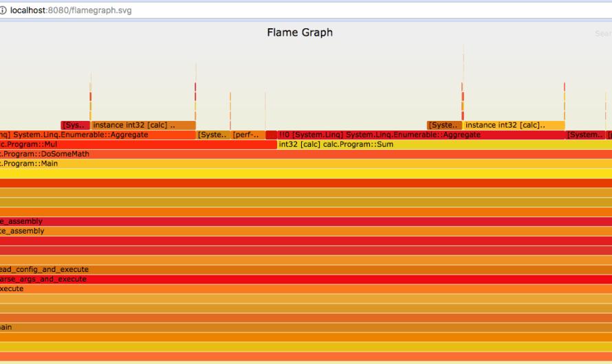 Профайлинг .NET Core приложения в Linux