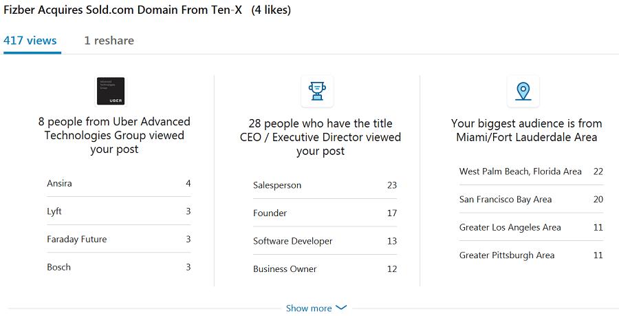 Sold.com LinkedIn Stats