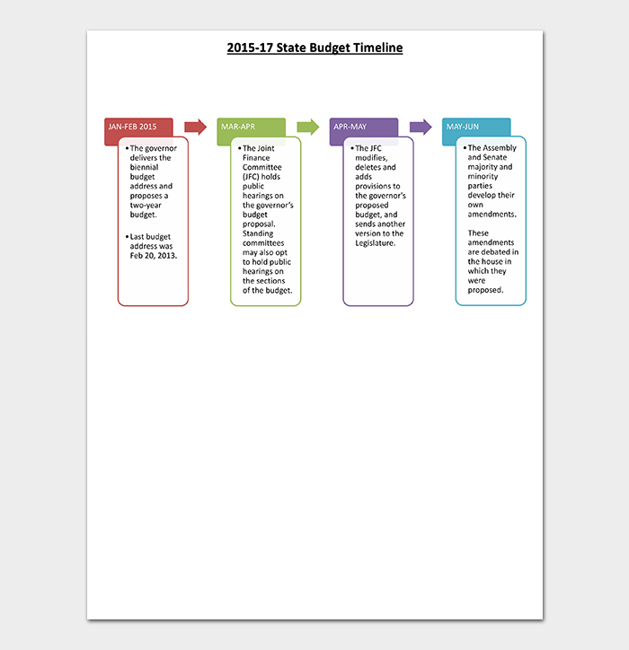 State Budget Timeline Template