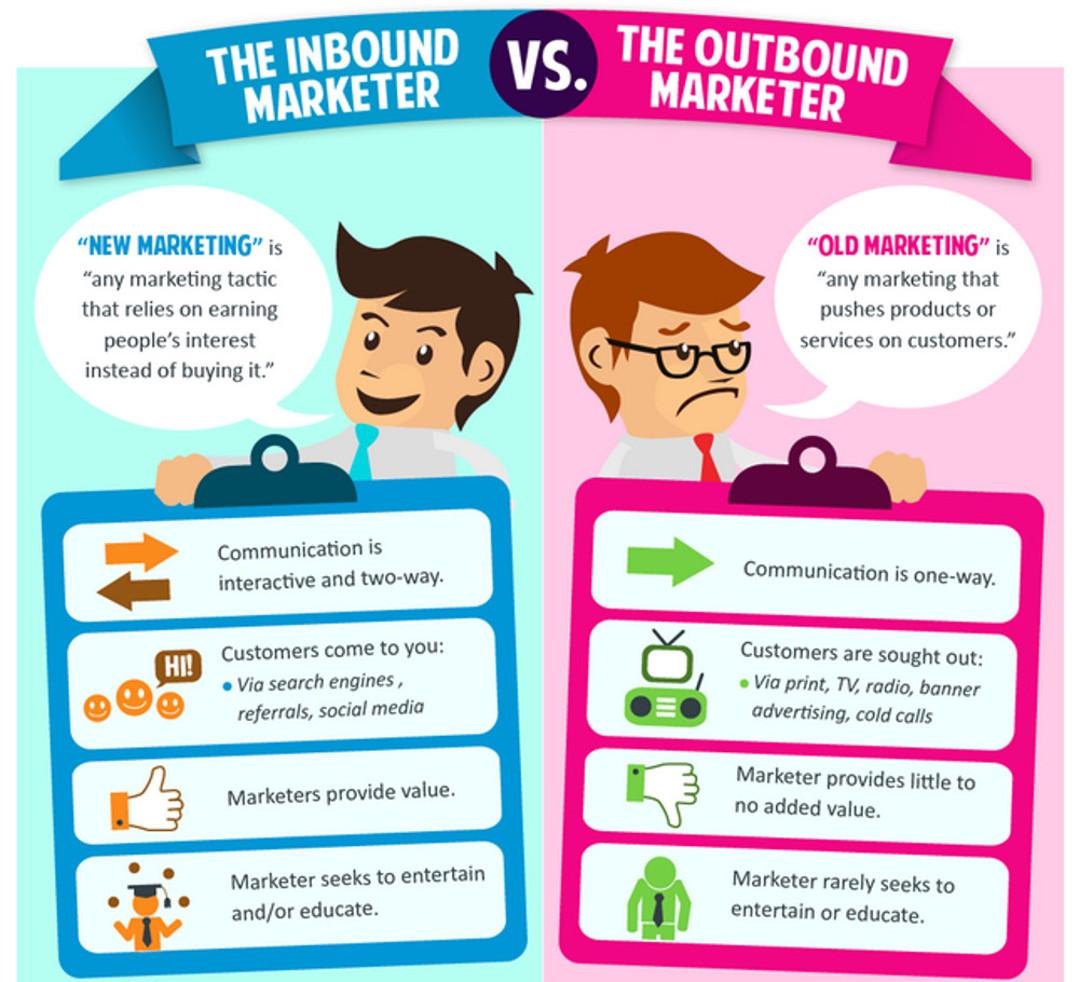 infographic on inbound marketing Red Platypus
