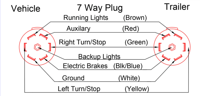 diagram 4 way truck wiring diagram full version hd quality