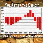 The Art of the Deficit and Lack of Government Support with John Grillo