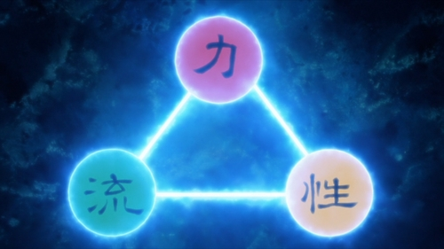 Chakra flow, power, and nature from the anime series Boruto: Naruto Next Generations