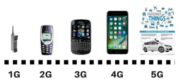 Des appels sans fil aux objets connectés