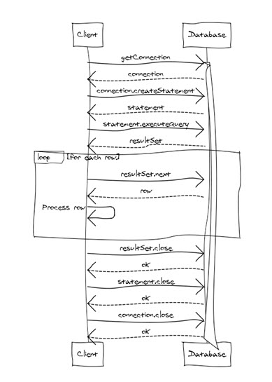 For Developers: Making Friends with the Oracle Database