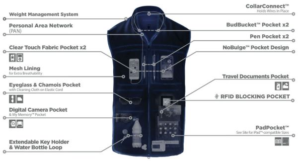 pocket_map_travel_vest_for_men_xray1024