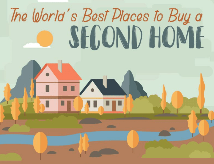 Buying a second home?  8 Places to consider.