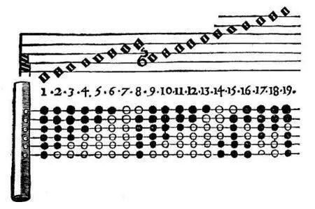 mersenne-flute