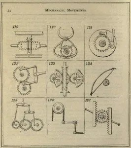 507 mechanical Movements - page 34