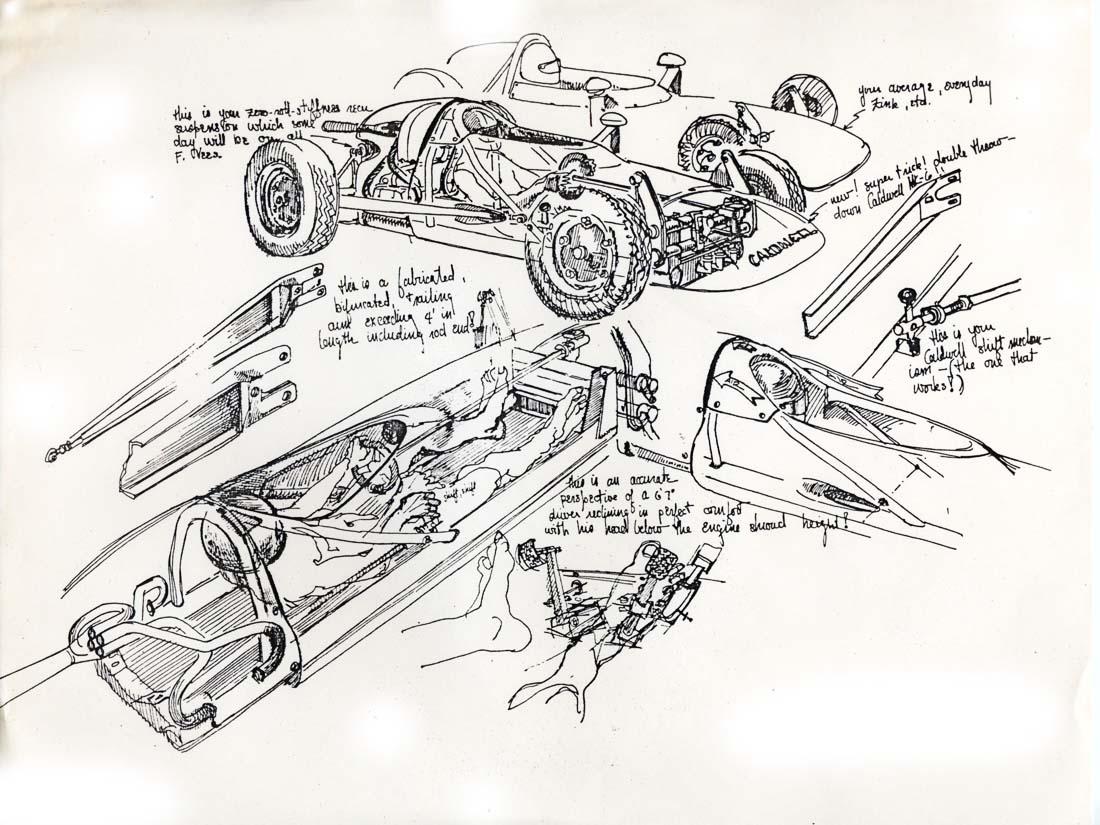 Doug Fraser Racing Engines