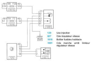 [2X][dCi16V] Montage du régulateurlimiteur de vitesse [TUTO]