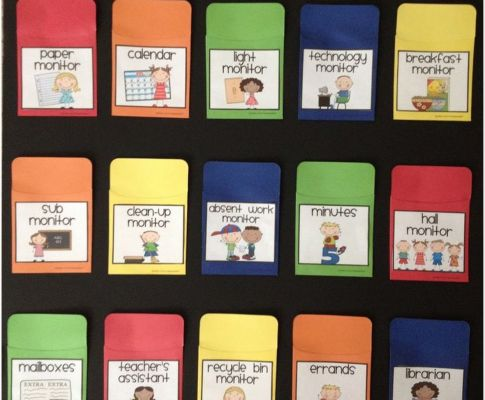 78 Classroom Organization for Elementary Classrooms